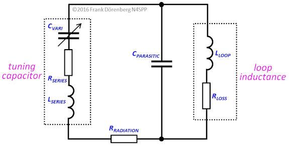 antenna-magloop-equiv-circuit Uhf Transmitter Schematic on bluetooth transmitter schematic, fm transmitter schematic, television transmitter schematic, am transmitter schematic, wifi transmitter schematic, shortwave transmitter schematic, cw transmitter schematic, hf transmitter schematic, radio transmitter schematic, rf transmitter schematic, vlf transmitter schematic, 900 mhz transmitter schematic, elf transmitter schematic, cellular transmitter schematic, tv transmitter schematic,